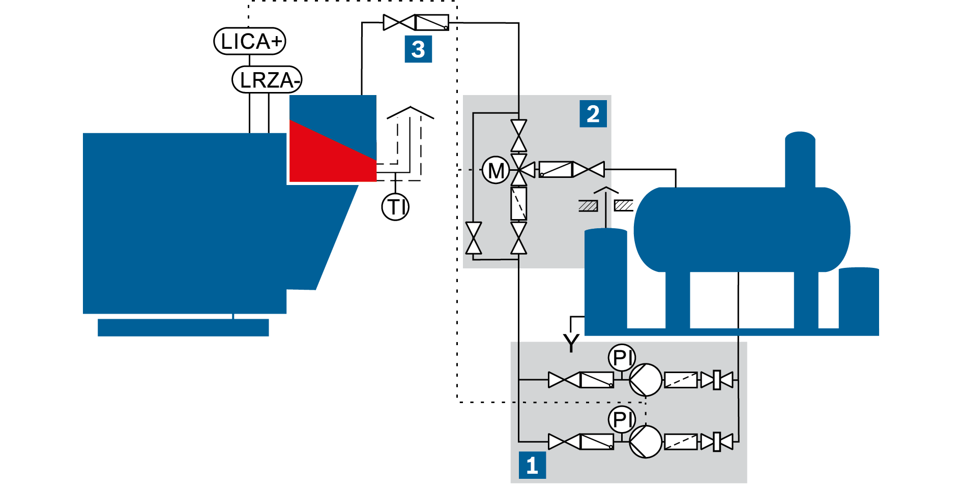 Schematic diagram of a pump module and a feed water control module with all valves